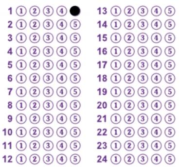 การทำข้อสอบ GAT เชื่อมโยง ให้ได้คะแนนดี - Chula Gradeup Tutor
