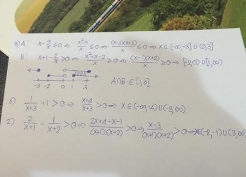 คณิตศาสตร์ กระดาษทด ติวเตอร์