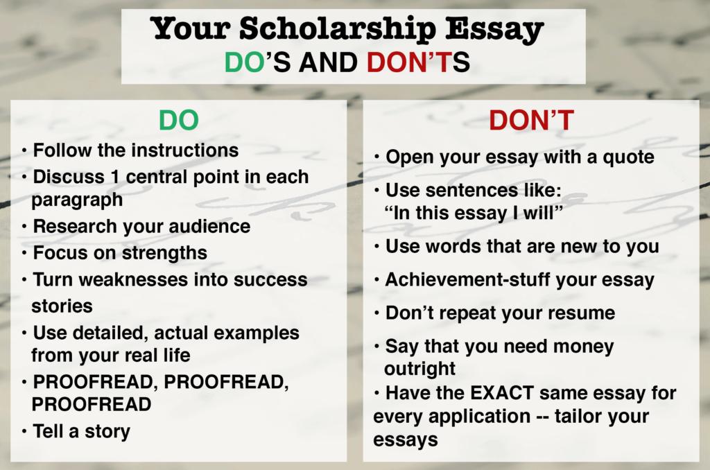 เรียงความภาษาอังกฤษ essay ติวเตอร์